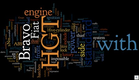 Wordle_about_Fiat_Bravo_HGT