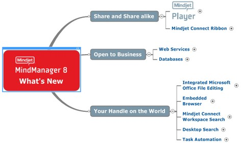 Cliick to see what is new in a MindManager Player Map