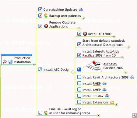 MM8_CAD_Install_Progress