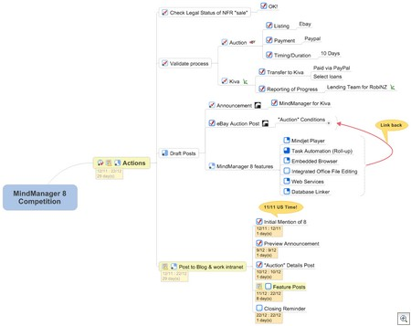 MindManager_Competition_Map