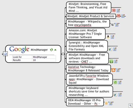 MM8_Web_Services_Google