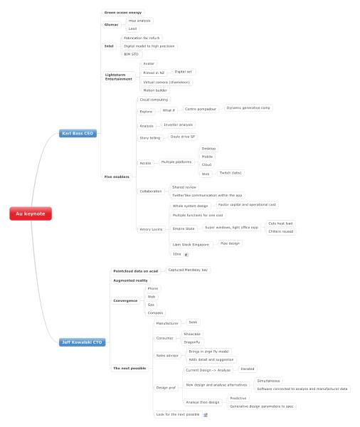 AU_Keynote_iPhone_Map