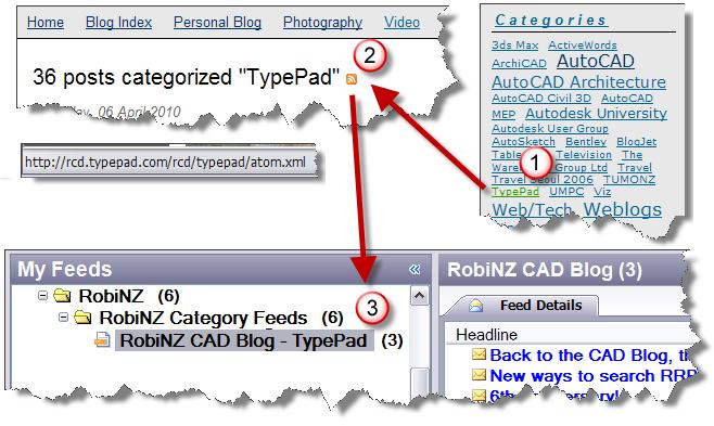 TypPad_Category_Feeds