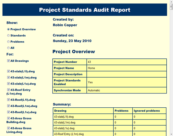ACA_Project_Standards_Report
