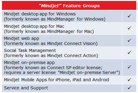Mindjet_Feature_Set