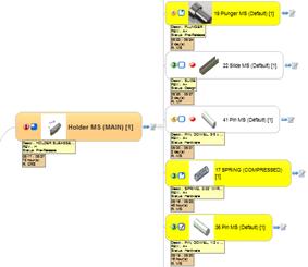 ProjectSchemaMap