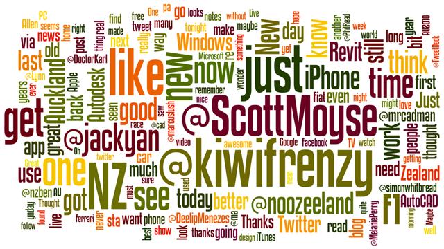 TwitterWordle2013-09-27