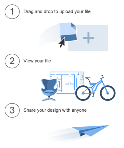 image from autodesk.com