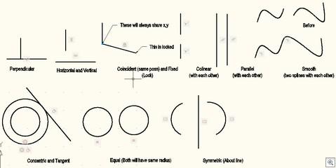 ACAD_2010_Parametric_Geometric