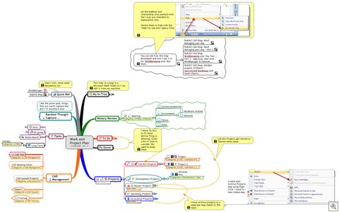 MindManaging_Your_Day_Map_All