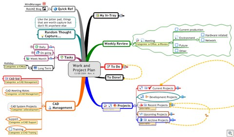 MindManaging_Your_Day_Map_Clean