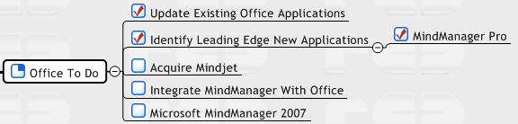 MindManagerOfficeJoke