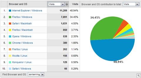 RPB_BrowserOS_30-03-2009 22-08-08